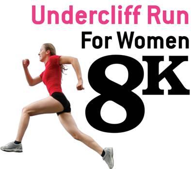 Undercliff Run